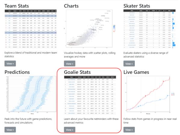 A Beginner's Guide to Goaltender Advanced Stats - Blueshirts